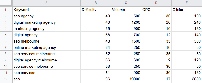 Competitor spreadsheet